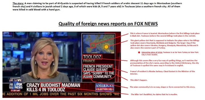 "Fox News ""Toolooz"" Report"